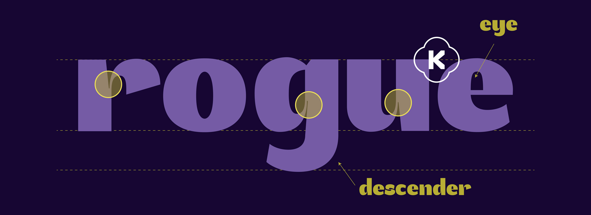 """Rogue"" with Akuto Display, highlighting characteristics of the font"