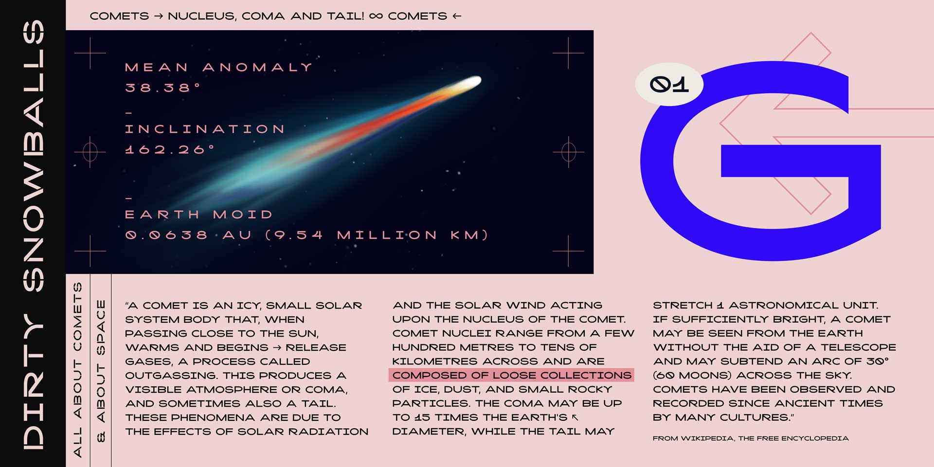 Description of a comet's orbit using Kaito Sans